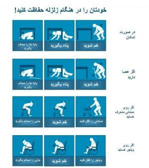اقدامات هنگام زلزله و پس از وقوع زلزله